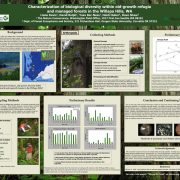 Characterization of Biological Diversity (Poster)